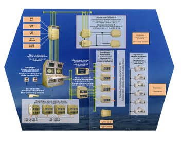 Automated information and control system for diesel-electric submarine